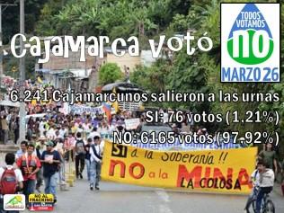 cajamarca voto no