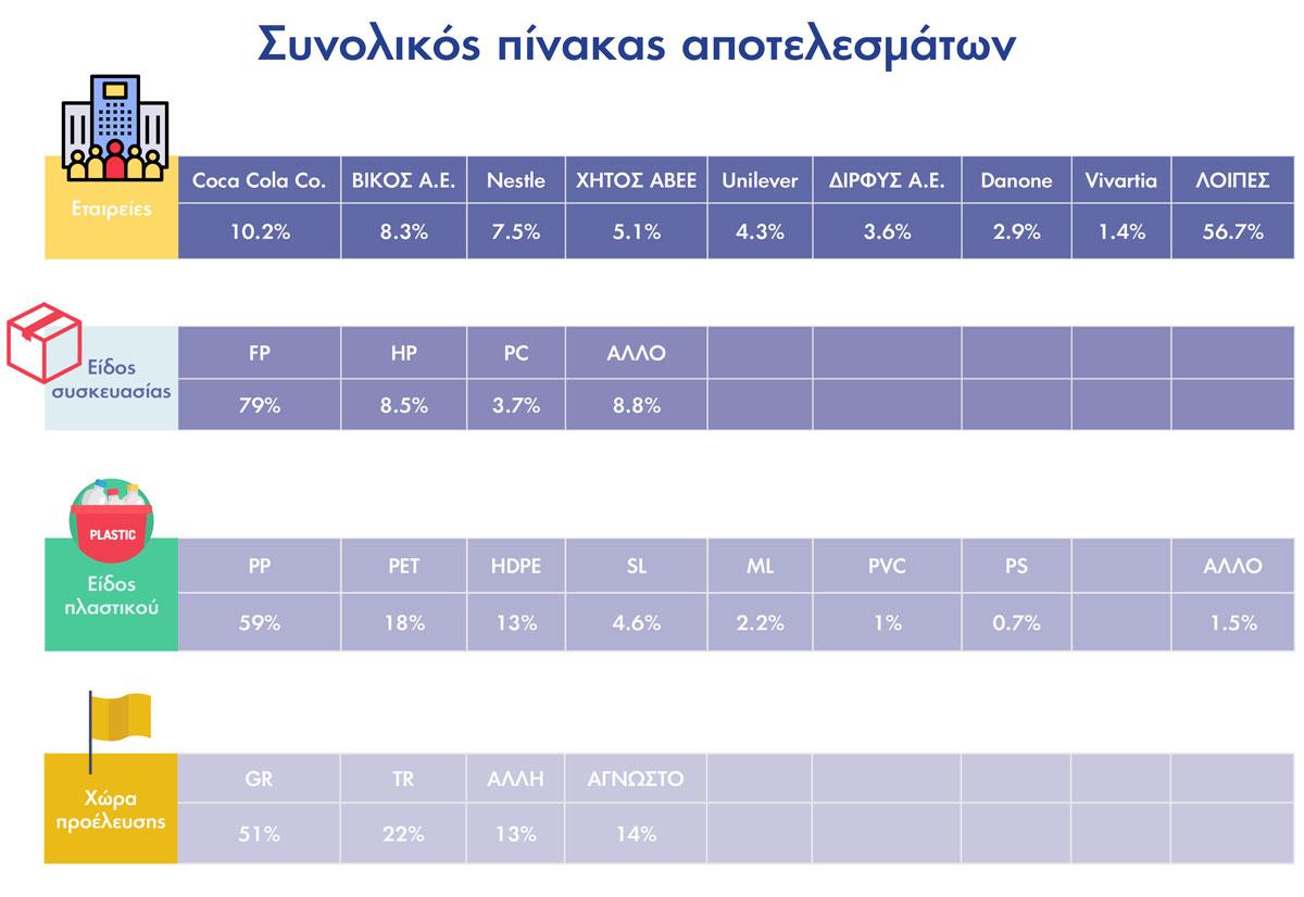 PINAKAS-APOTELESMATWN