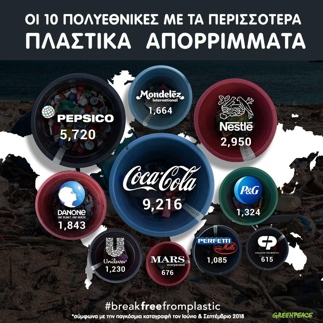 greenpeace-plastiko1