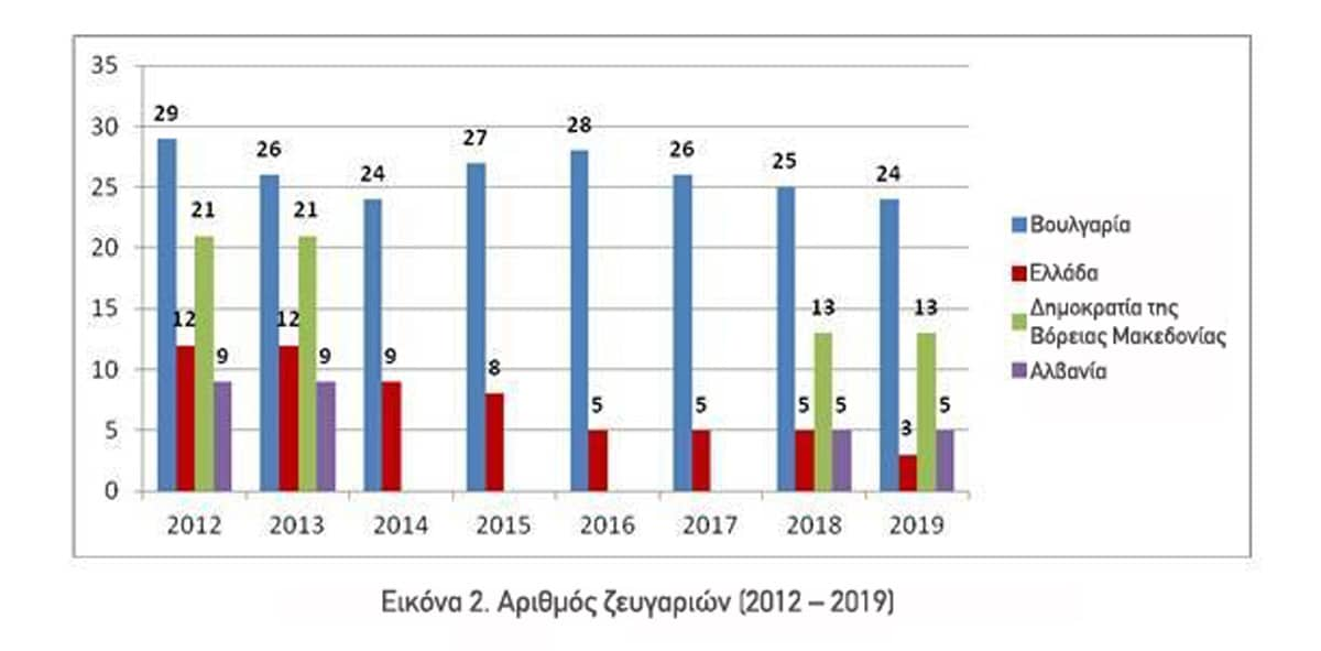 monitoring-of-the-egyptian-vulture-in-2019-on-the-balkans-GR2